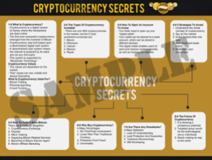 [DON'T MISS THIS OPPORTUNITY] PLRXtreme: Cryptocurrency Secrets By Edmund Loh Review: Not Only Put Thousands Of Dollars Into Your Pocket In Pure Profits But Also Tap Into An Explosive Demand[DON'T MISS THIS OPPORTUNITY] PLRXtreme: Cryptocurrency Secrets By Edmund Loh Review: Not Only Put Thousands Of Dollars Into Your Pocket In Pure Profits But Also Tap Into An Explosive Demand