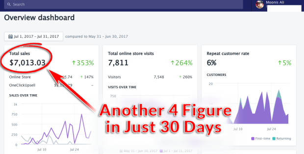 Ecom Summit Review – SCAM OR WORTHY? : If You Are New To eCom Or You Have Tried It And Struggled In The Past, You Will Discover A Simple System For Making $12,000+ Every Month Using This Amazing Training Course